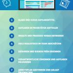 Vorschau Top 10 Tipps für erfolgreiche Aufgabenverwaltung