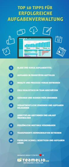Infografik Top 10 Tipps für erfolgreiche Aufgabenverwaltung
