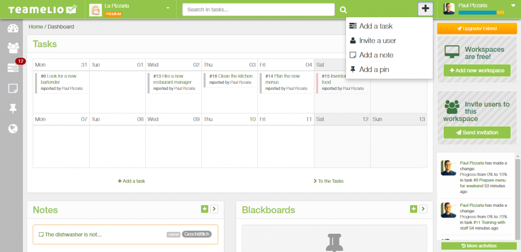Your dashboard overview